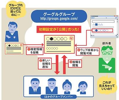 ググーグル.jpg